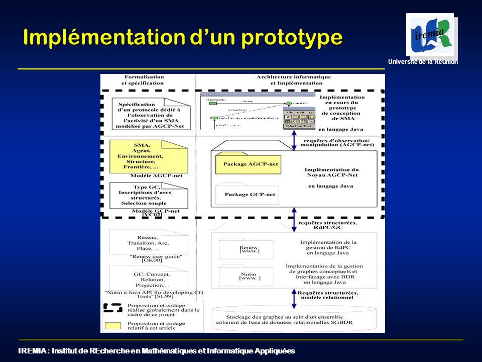 IREMIA : Institut de REcherche en Mathématiques et Informatique Appliquées Université de la Réunion Implémentation dun prototype