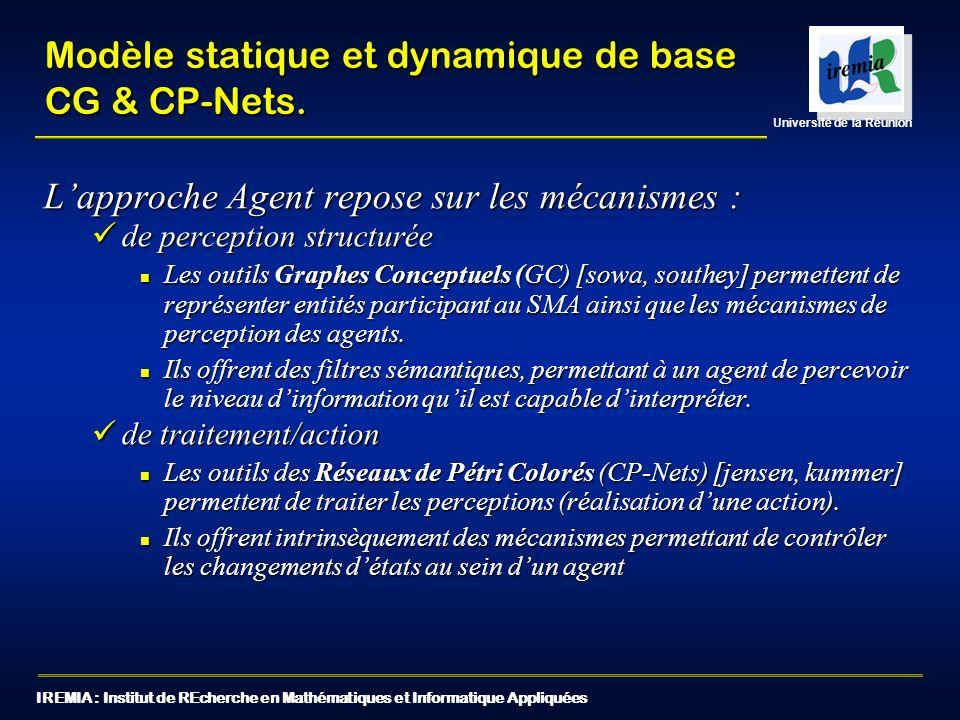 IREMIA : Institut de REcherche en Mathématiques et Informatique Appliquées Université de la Réunion Modèle statique et dynamique de base CG & CP-Nets.
