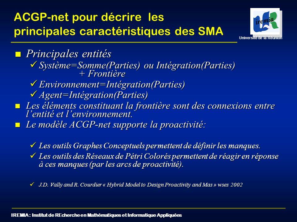 IREMIA : Institut de REcherche en Mathématiques et Informatique Appliquées Université de la Réunion ACGP-net pour décrire les principales caractéristiques des SMA Principales entités Principales entités Système=Somme(Parties) ou Intégration(Parties) + Frontière Système=Somme(Parties) ou Intégration(Parties) + Frontière Environnement=Intégration(Parties) Environnement=Intégration(Parties) Agent=Intégration(Parties) Agent=Intégration(Parties) Les éléments constituant la frontière sont des connexions entre lentité et lenvironnement.