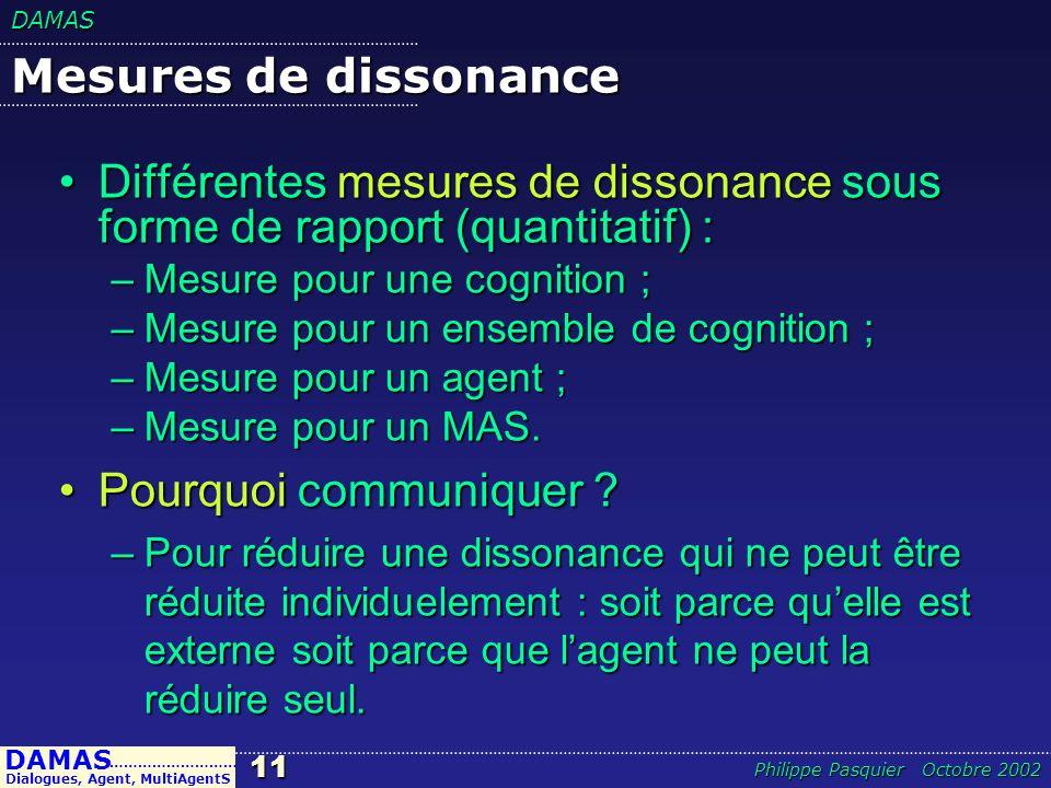 DAMAS11 DAMAS Dialogues, Agent, MultiAgentS ……………………… Philippe Pasquier Octobre 2002 Mesures de dissonance Différentes mesures de dissonance sous form