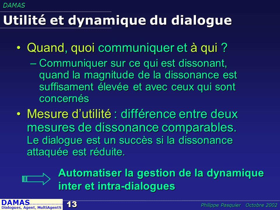 DAMAS13 DAMAS Dialogues, Agent, MultiAgentS ……………………… Philippe Pasquier Octobre 2002 Utilité et dynamique du dialogue Quand, quoi communiquer et à qui