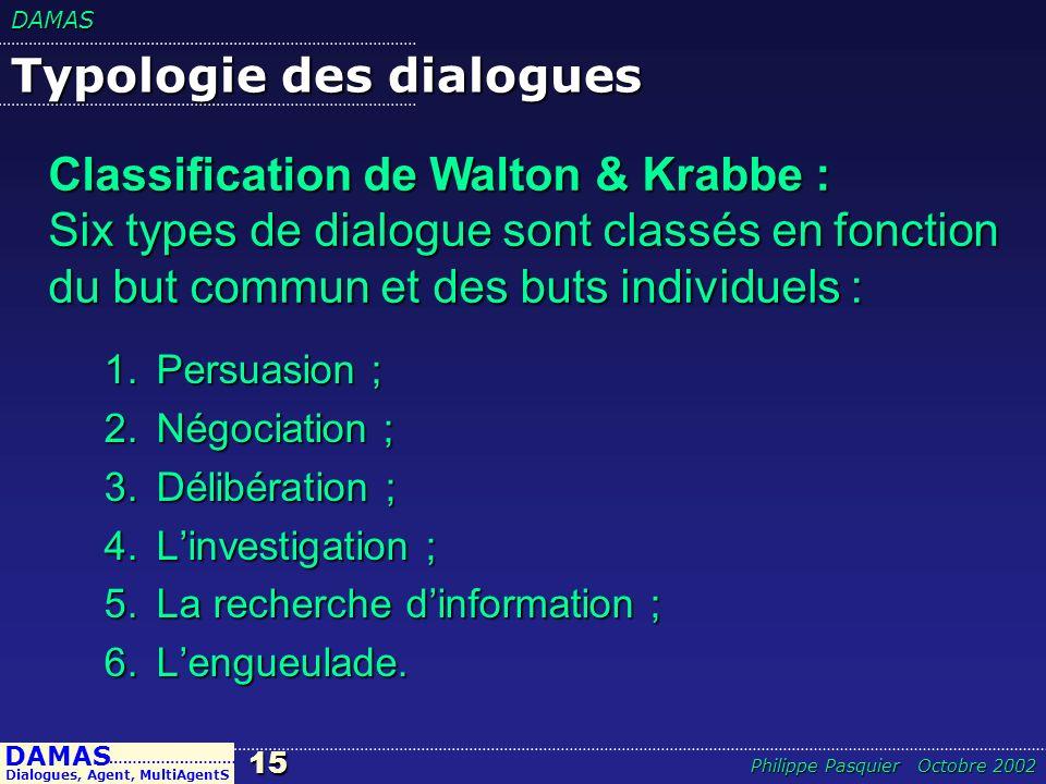 DAMAS15 DAMAS Dialogues, Agent, MultiAgentS ……………………… Philippe Pasquier Octobre 2002 Typologie des dialogues 1.Persuasion ; 2.Négociation ; 3.Délibéra