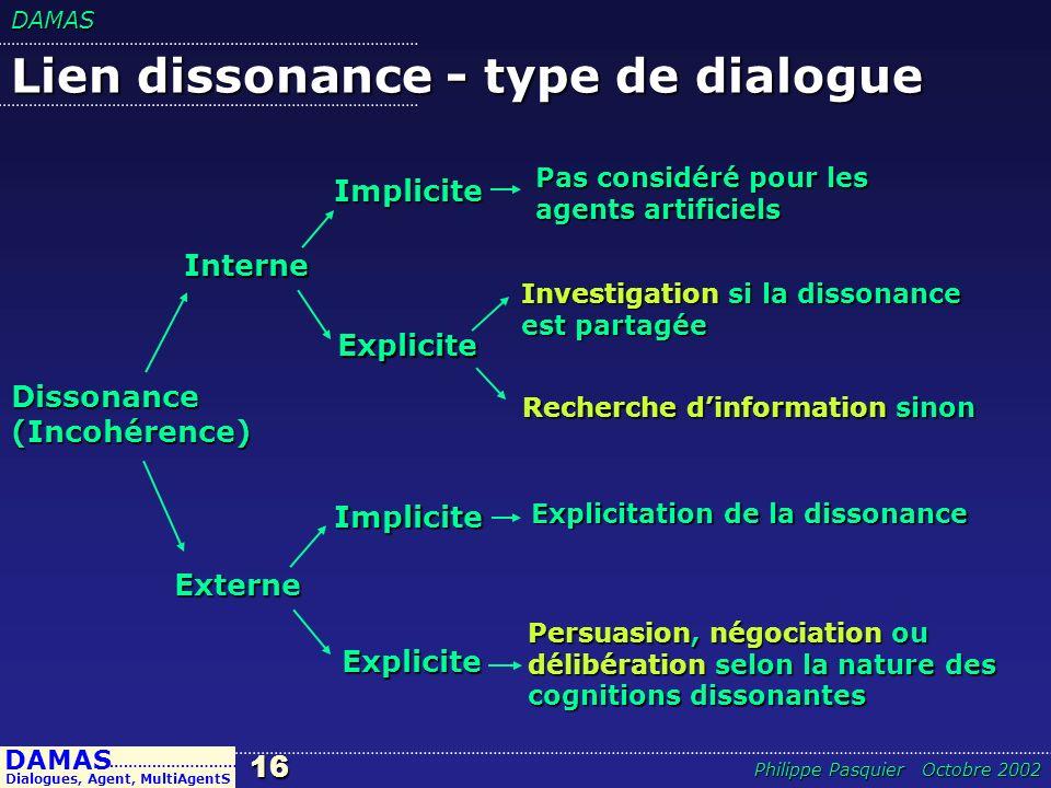 DAMAS16 DAMAS Dialogues, Agent, MultiAgentS ……………………… Philippe Pasquier Octobre 2002 Lien dissonance - type de dialogue Dissonance(Incohérence) Intern