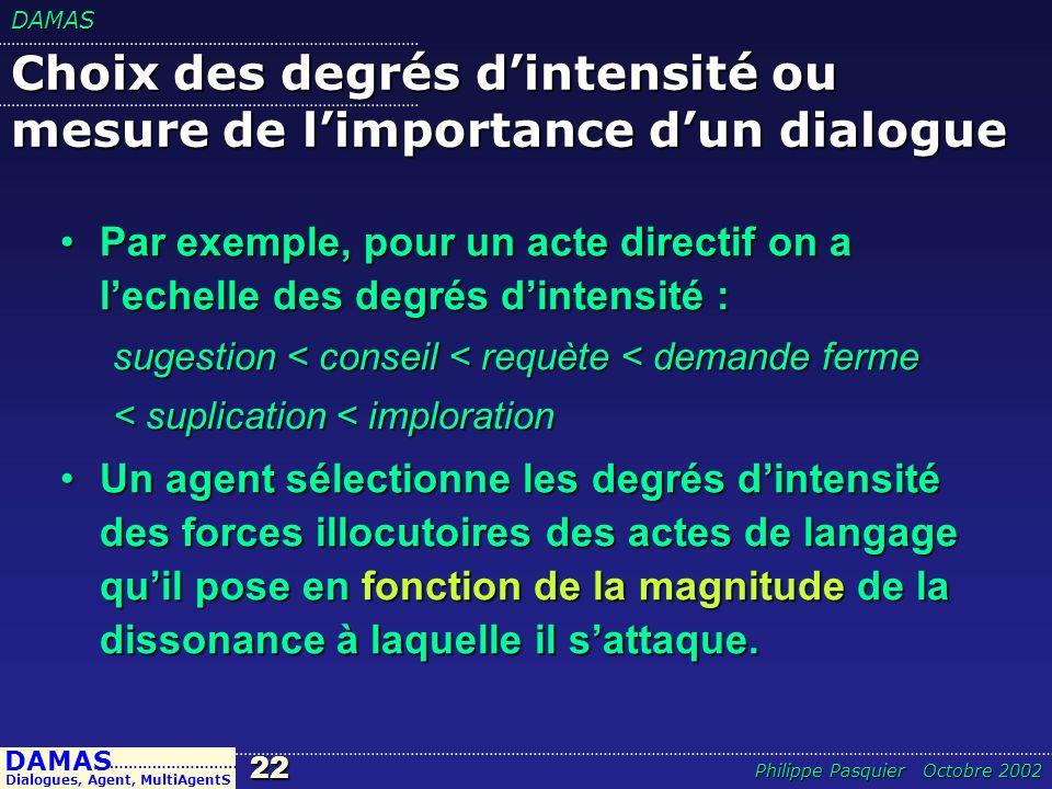 DAMAS22 DAMAS Dialogues, Agent, MultiAgentS ……………………… Philippe Pasquier Octobre 2002 Choix des degrés dintensité ou mesure de limportance dun dialogue