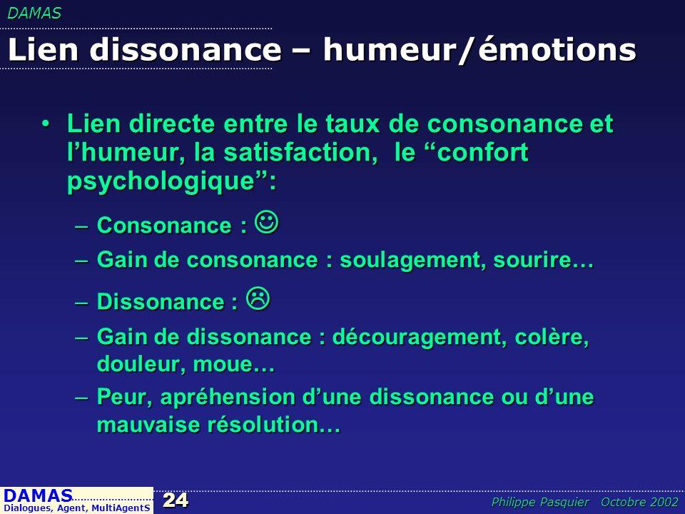 DAMAS24 DAMAS Dialogues, Agent, MultiAgentS ……………………… Philippe Pasquier Octobre 2002 Lien dissonance – humeur/émotions Lien directe entre le taux de c