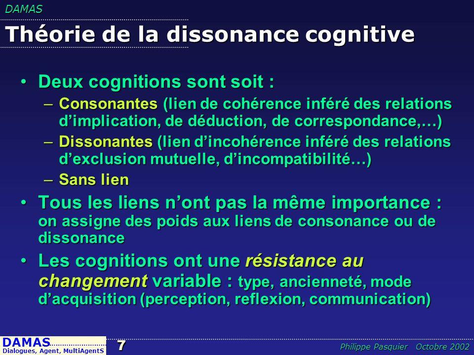 DAMAS18 DAMAS Dialogues, Agent, MultiAgentS ……………………… Philippe Pasquier Octobre 2002 Lien dissonance – topique/sujet Un agent sattaque à la dissonance de plus grande intensité car cest ce qui est le plus pertinent cognitivement.
