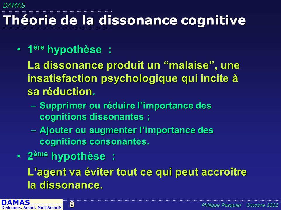 DAMAS8 DAMAS Dialogues, Agent, MultiAgentS ……………………… Philippe Pasquier Octobre 2002 Théorie de la dissonance cognitive 1 ère hypothèse :1 ère hypothès