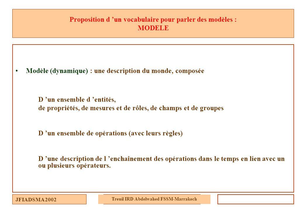 JFIADSMA 2002 Treuil IRD Abdelwahed FSSM-Marrakech Proposition d un vocabulaire pour parler des modèles : MODELE Modèle (dynamique) : une description