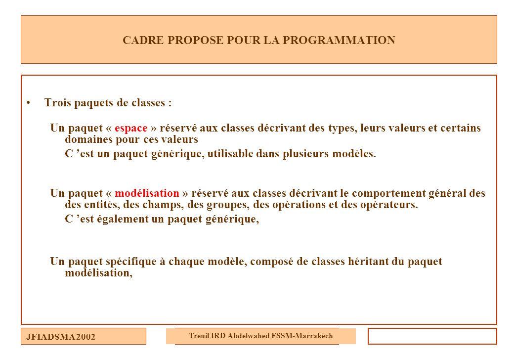 JFIADSMA 2002 Treuil IRD Abdelwahed FSSM-Marrakech CADRE PROPOSE POUR LA PROGRAMMATION Trois paquets de classes : Un paquet « espace » réservé aux cla