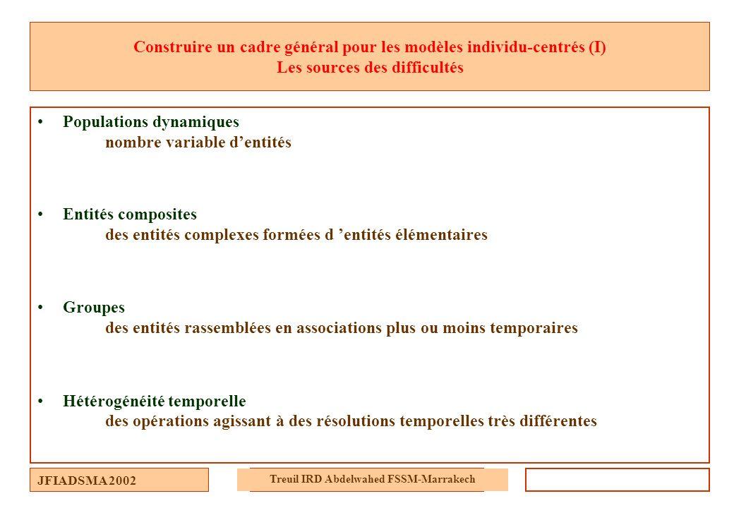 JFIADSMA 2002 Treuil IRD Abdelwahed FSSM-Marrakech Construire un cadre général pour les modèles individu-centrés (I) Les sources des difficultés Popul