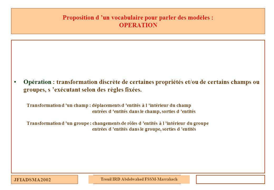 JFIADSMA 2002 Treuil IRD Abdelwahed FSSM-Marrakech Proposition d un vocabulaire pour parler des modèles : OPERATION Opération : transformation discrèt
