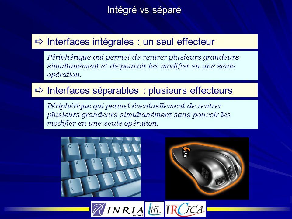 Intégré vs séparé Périphérique qui permet de rentrer plusieurs grandeurs simultanément et de pouvoir les modifier en une seule opération. Interfaces s