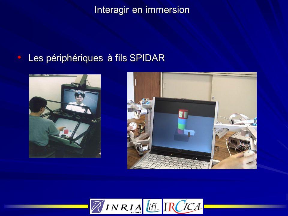 Interagir en immersion Les périphériques à fils SPIDAR Les périphériques à fils SPIDAR