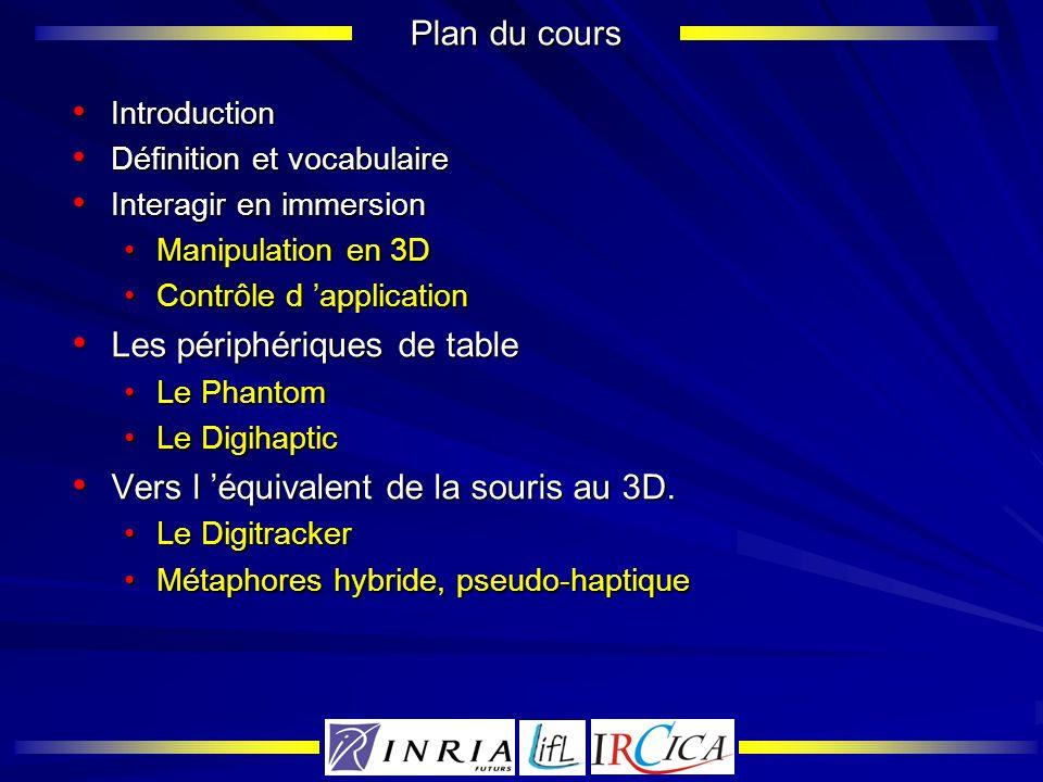 Introduction Introduction Définition et vocabulaire Définition et vocabulaire Interagir en immersion Interagir en immersion Manipulation en 3DManipula
