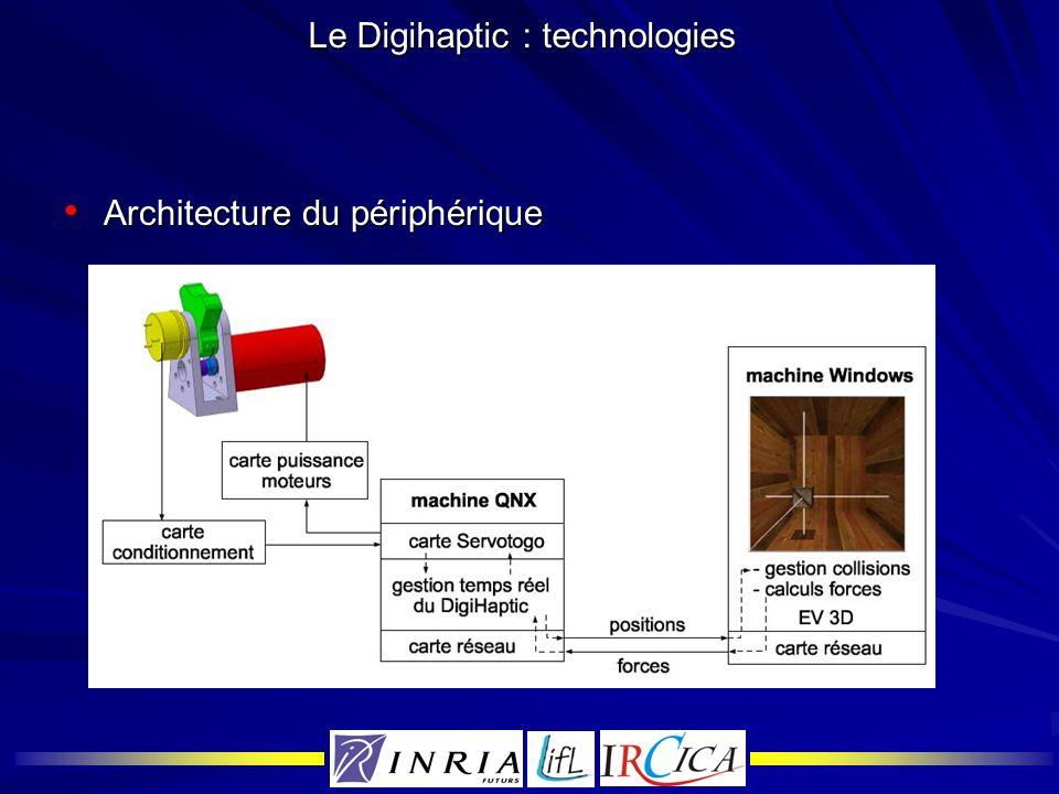 Le Digihaptic : technologies Architecture du périphérique Architecture du périphérique