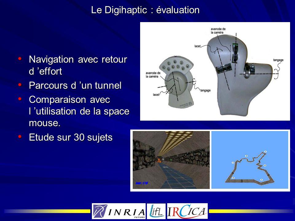 Le Digihaptic : évaluation Navigation avec retour d effort Navigation avec retour d effort Parcours d un tunnel Parcours d un tunnel Comparaison avec