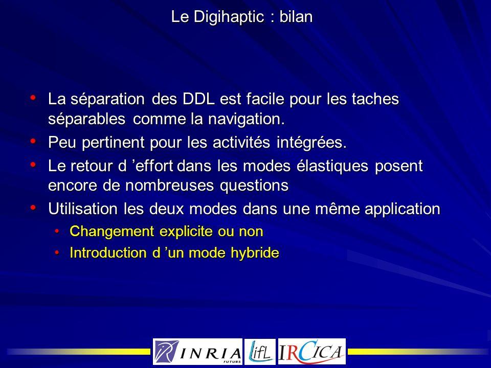 Le Digihaptic : bilan La séparation des DDL est facile pour les taches séparables comme la navigation. La séparation des DDL est facile pour les tache