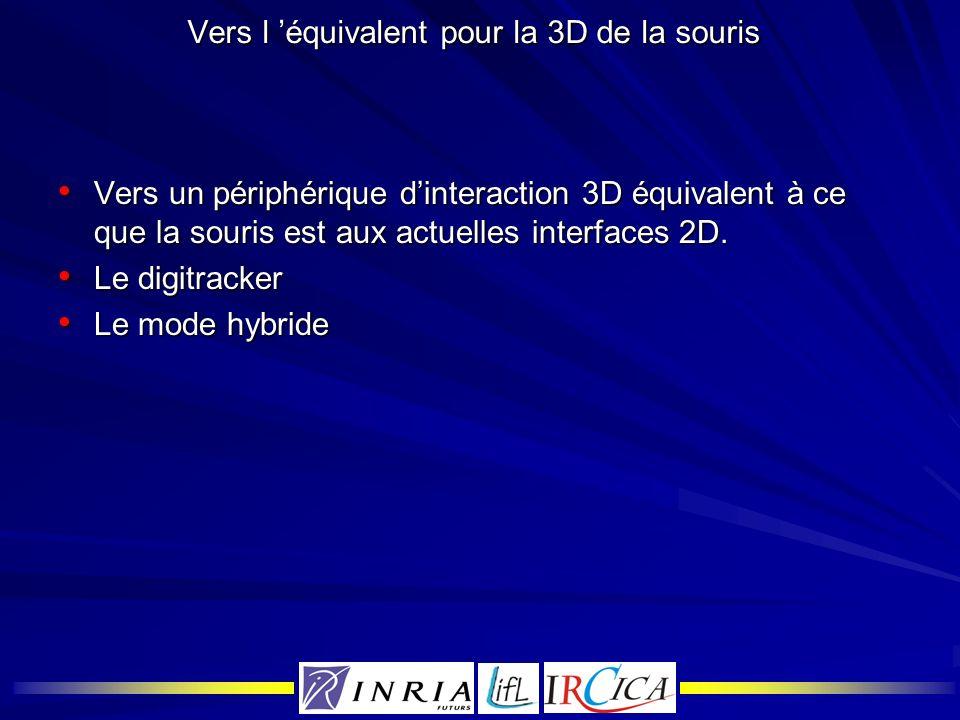 Vers l équivalent pour la 3D de la souris Vers un périphérique dinteraction 3D équivalent à ce que la souris est aux actuelles interfaces 2D. Vers un