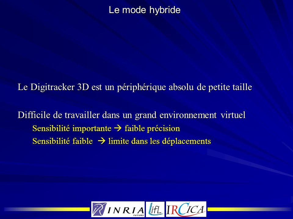Le mode hybride Le Digitracker 3D est un périphérique absolu de petite taille Difficile de travailler dans un grand environnement virtuel Sensibilité