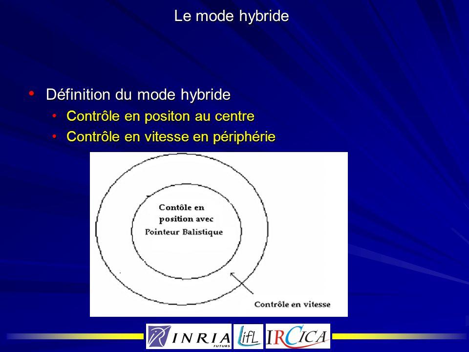 Le mode hybride Définition du mode hybride Définition du mode hybride Contrôle en positon au centreContrôle en positon au centre Contrôle en vitesse e