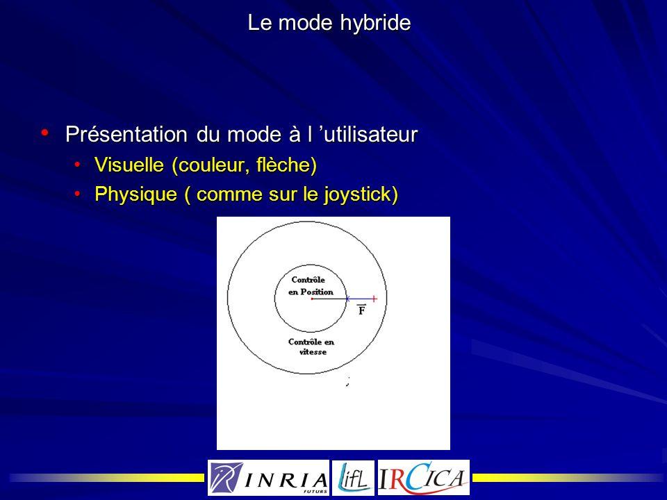 Le mode hybride Présentation du mode à l utilisateur Présentation du mode à l utilisateur Visuelle (couleur, flèche)Visuelle (couleur, flèche) Physiqu
