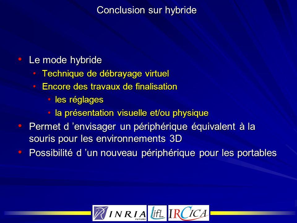 Conclusion sur hybride Le mode hybride Le mode hybride Technique de débrayage virtuelTechnique de débrayage virtuel Encore des travaux de finalisation