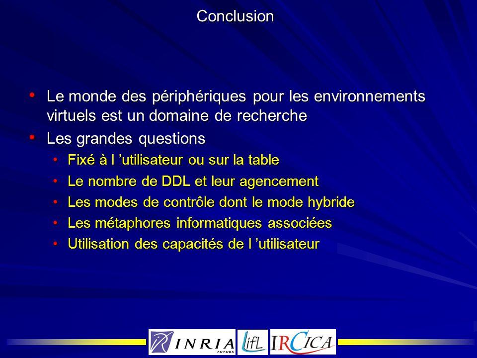 Conclusion Le monde des périphériques pour les environnements virtuels est un domaine de recherche Le monde des périphériques pour les environnements