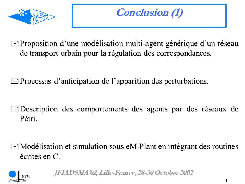 1 Conclusion (1) Proposition dune modélisation multi-agent générique dun réseau de transport urbain pour la régulation des correspondances.
