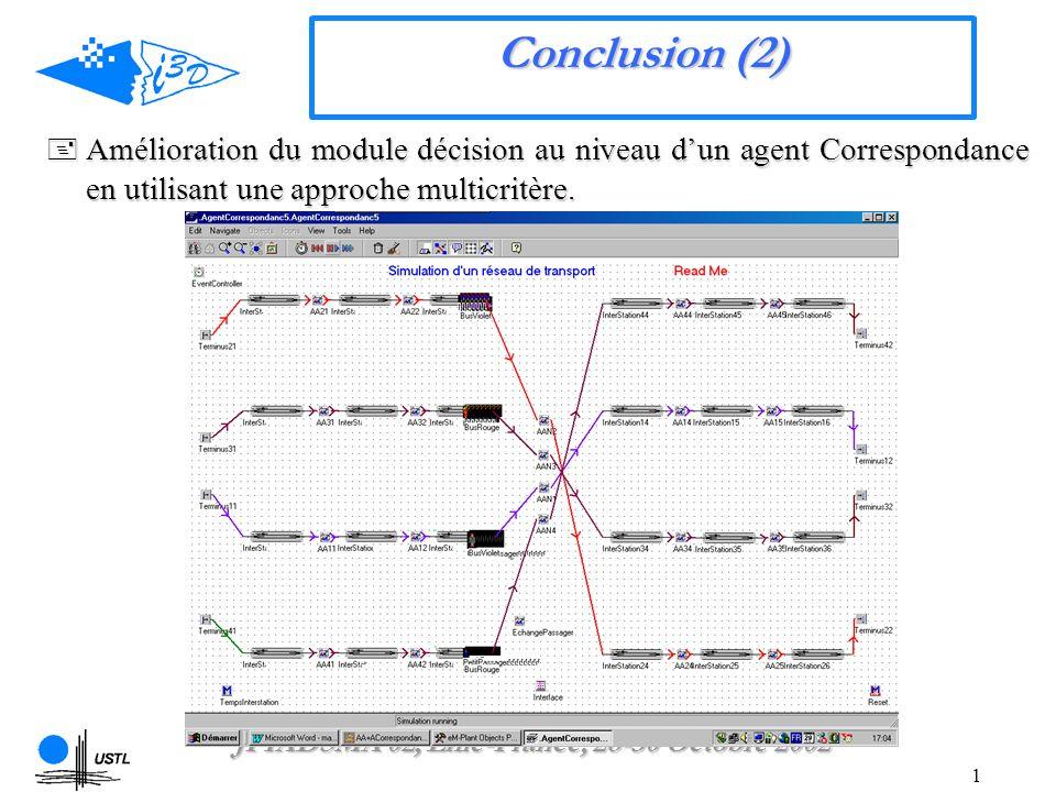 1 Conclusion (2) Amélioration du module décision au niveau dun agent Correspondance en utilisant une approche multicritère.