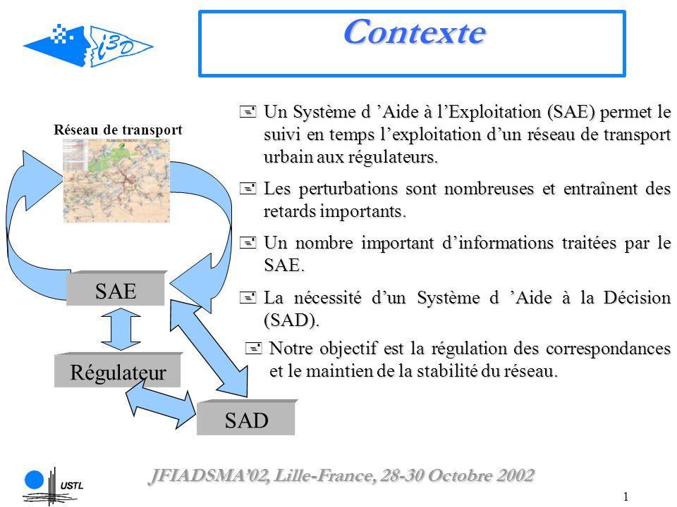 1 SAD Contexte Un Système d Aide à lExploitation (SAE) permet le suivi en temps lexploitation dun réseau de transport urbain aux régulateurs.