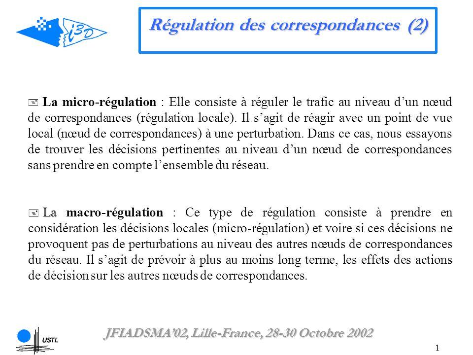 1 La micro-régulation : Elle consiste à réguler le trafic au niveau dun nœud de correspondances (régulation locale).