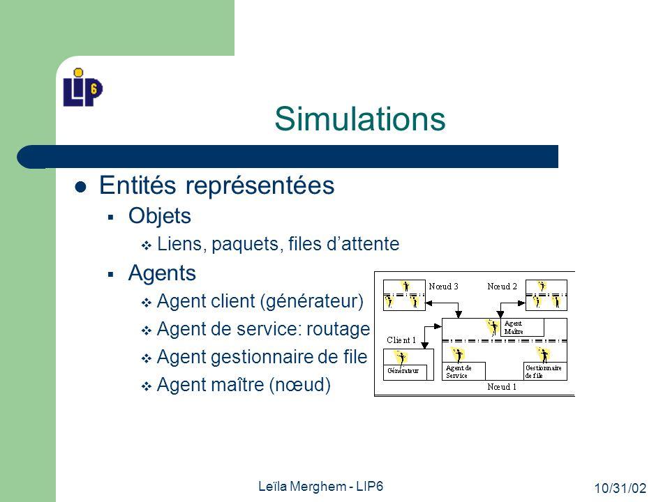 10/31/02 Leïla Merghem - LIP6 Simulations Entités représentées Objets Liens, paquets, files dattente Agents Agent client (générateur) Agent de service: routage Agent gestionnaire de file Agent maître (nœud)