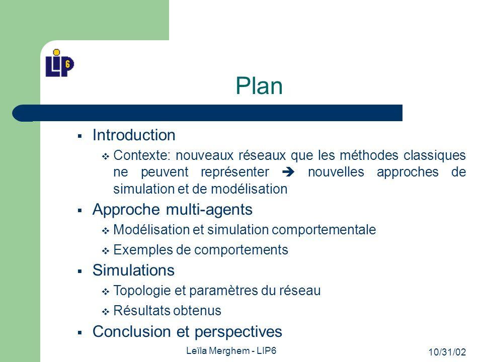 10/31/02 Leïla Merghem - LIP6 Plan Introduction Contexte: nouveaux réseaux que les méthodes classiques ne peuvent représenter nouvelles approches de simulation et de modélisation Approche multi-agents Modélisation et simulation comportementale Exemples de comportements Simulations Topologie et paramètres du réseau Résultats obtenus Conclusion et perspectives
