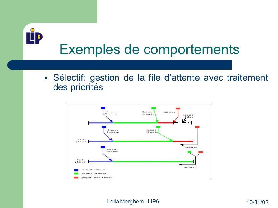 10/31/02 Leïla Merghem - LIP6 Exemples de comportements (2) Prudent: gestion de la file dattente avec traitement des priorités et anticipation de larrivée de paquets importants