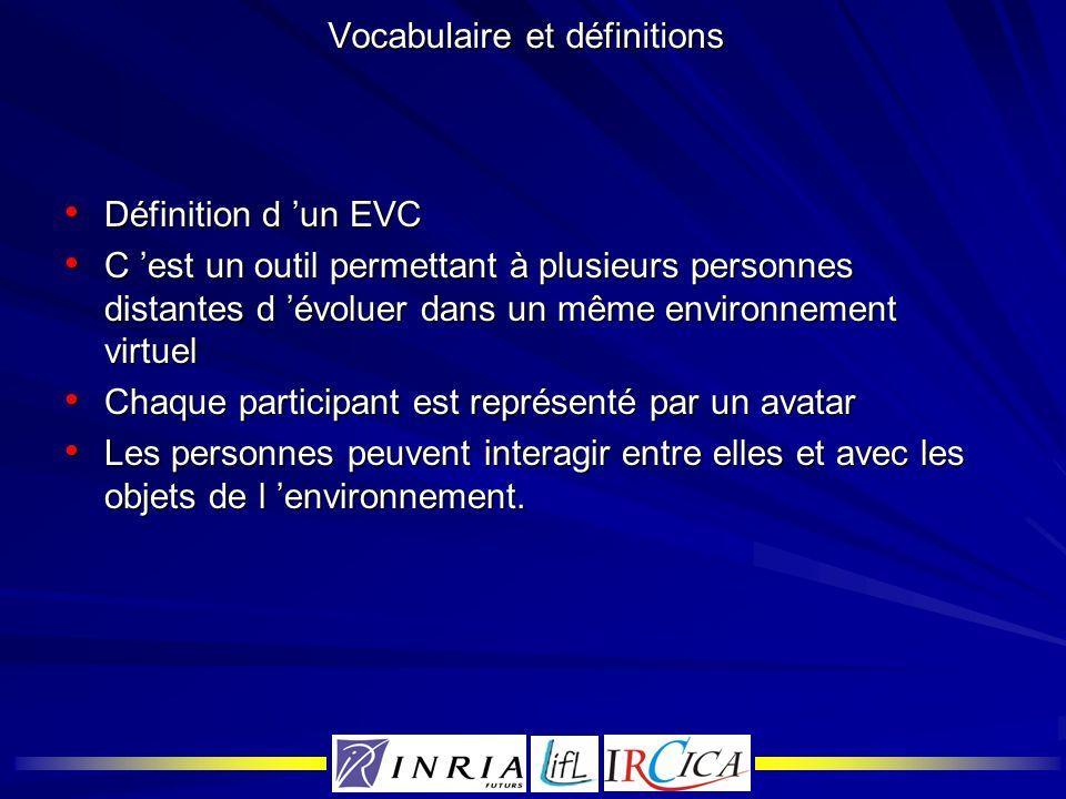 Vocabulaire et définitions L environnement virtuel collaboratif est défini par L environnement virtuel collaboratif est défini par Des objetsDes objets Une représentation des participantsUne représentation des participants Des mécanismes d interactionDes mécanismes d interaction –UCL
