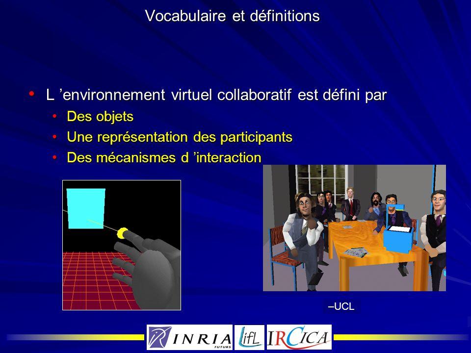 Vocabulaire et définitions Environnement immersif ou non immersif Environnement immersif ou non immersif
