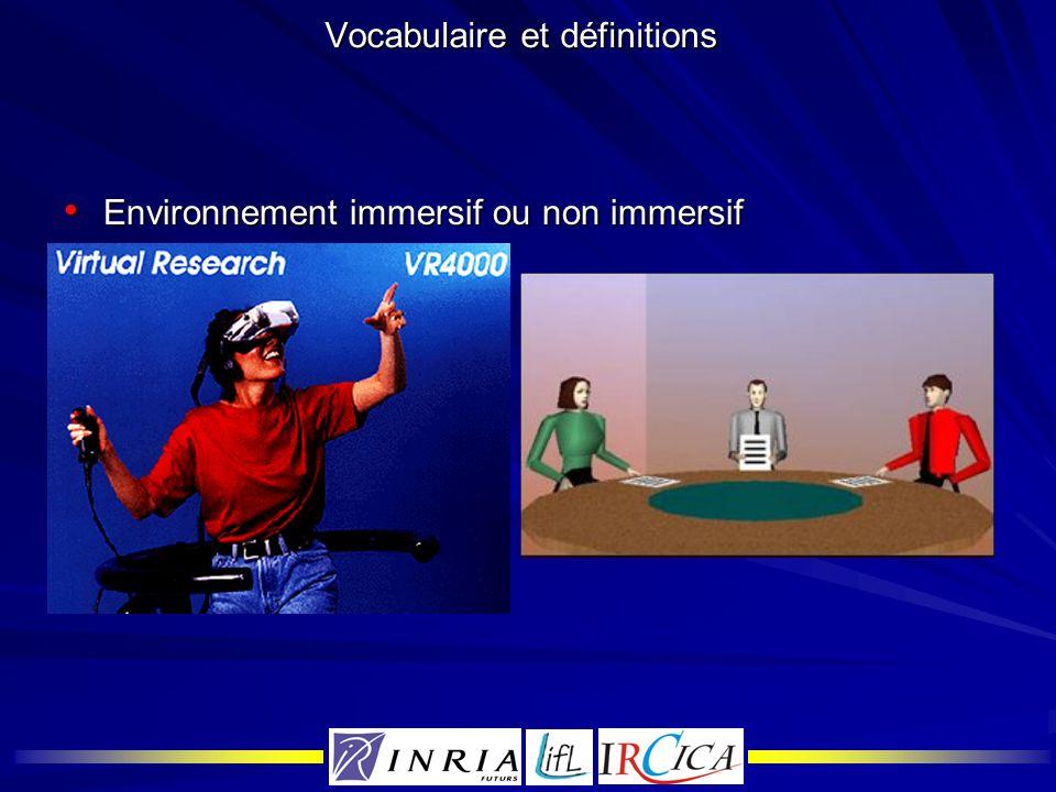 La représentation des acteurs Par des avatars Par des avatars Représentation dun utilisateur dans un EVCReprésentation dun utilisateur dans un EVC Avatar 2DAvatar 2D [Vertegaal 99]