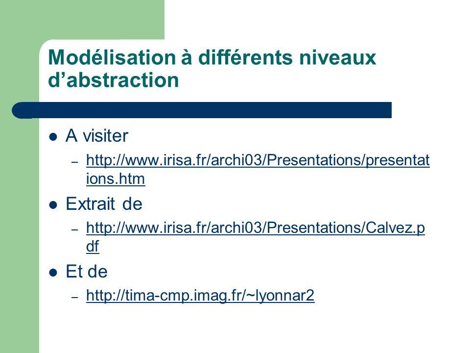 Modélisation à différents niveaux dabstraction A visiter – http://www.irisa.fr/archi03/Presentations/presentat ions.htm http://www.irisa.fr/archi03/Pr