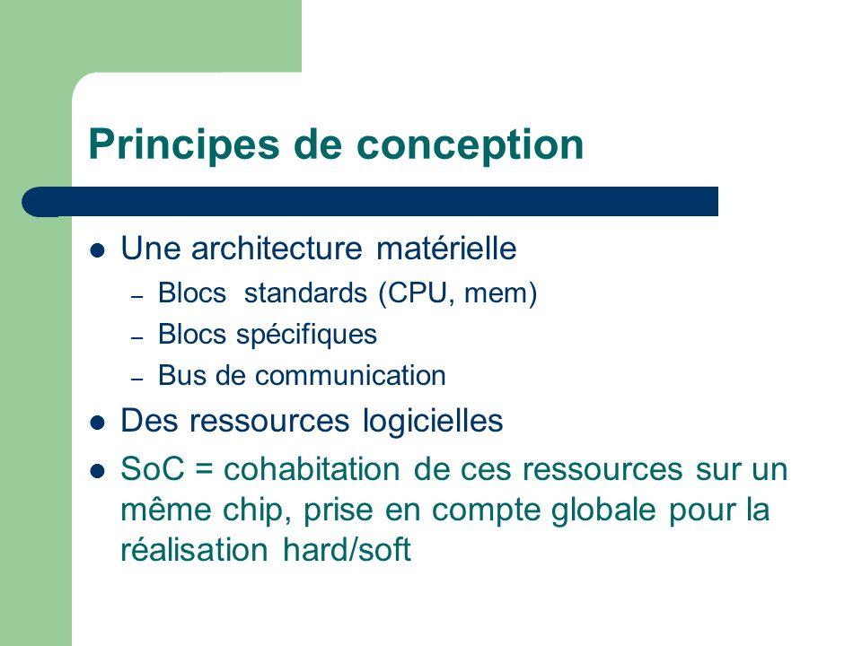 Principes de conception Une architecture matérielle – Blocs standards (CPU, mem) – Blocs spécifiques – Bus de communication Des ressources logicielles