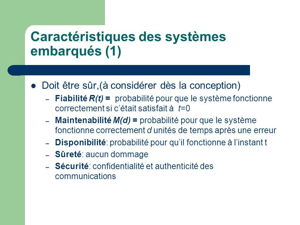 Caractéristiques des systèmes embarqués (1) Doit être sûr,(à considérer dès la conception) – Fiabilité R(t) = probabilité pour que le système fonction
