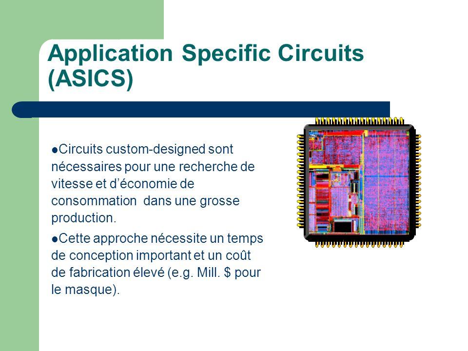 Application Specific Circuits (ASICS) Circuits custom-designed sont nécessaires pour une recherche de vitesse et déconomie de consommation dans une gr