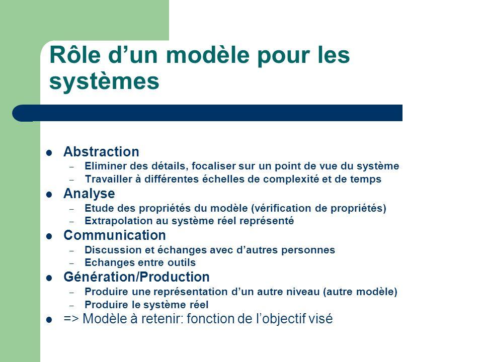 Rôle dun modèle pour les systèmes Abstraction – Eliminer des détails, focaliser sur un point de vue du système – Travailler à différentes échelles de