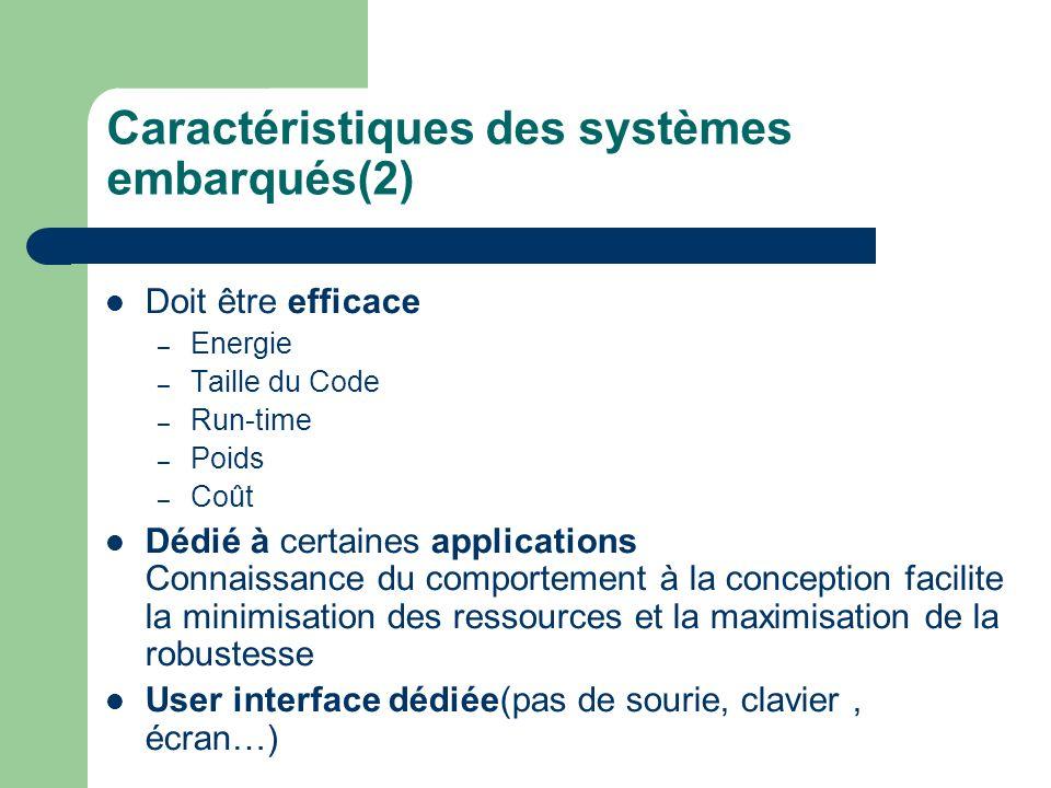 Caractéristiques des systèmes embarqués(2) Doit être efficace – Energie – Taille du Code – Run-time – Poids – Coût Dédié à certaines applications Conn