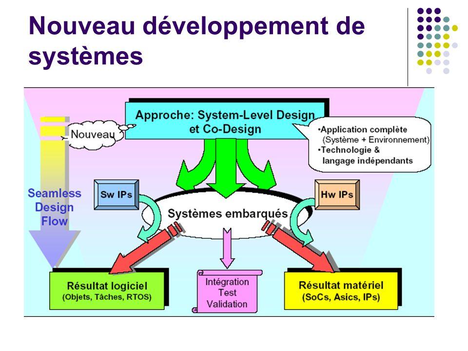 Nouveau développement de systèmes