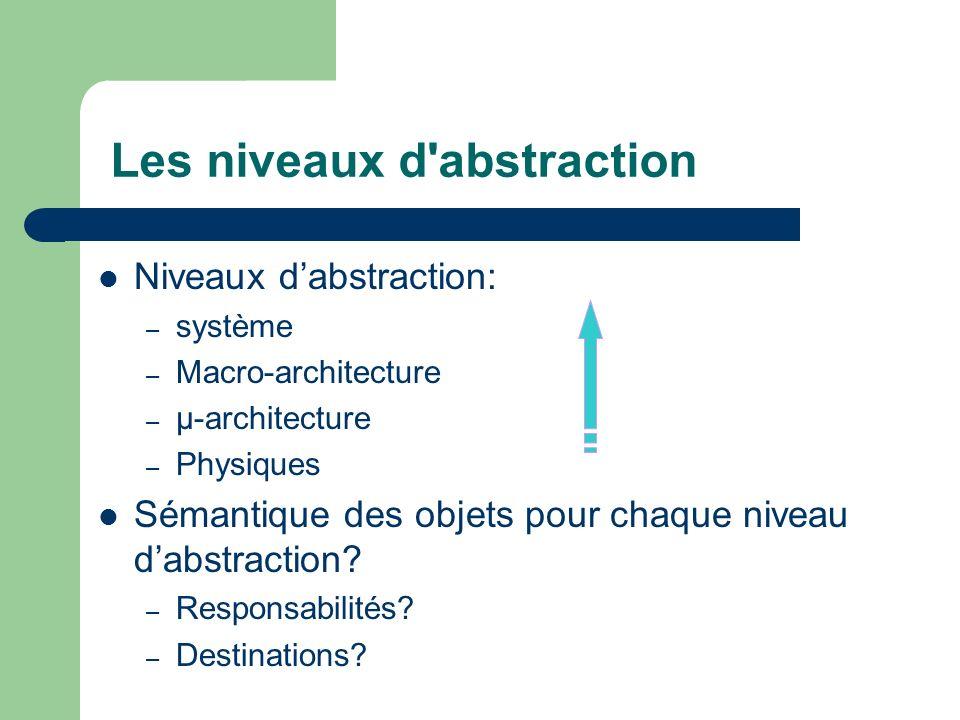 Les niveaux d'abstraction Niveaux dabstraction: – système – Macro-architecture – µ-architecture – Physiques Sémantique des objets pour chaque niveau d