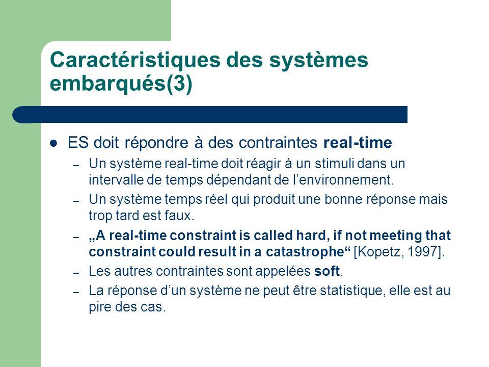 Caractéristiques des systèmes embarqués(3) ES doit répondre à des contraintes real-time – Un système real-time doit réagir à un stimuli dans un interv