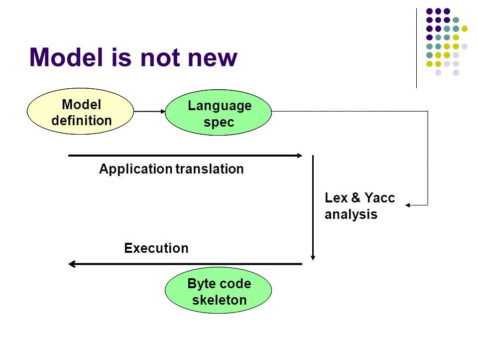 Model is not new Language spec Model definition Byte code skeleton Application translation Lex & Yacc analysis Execution