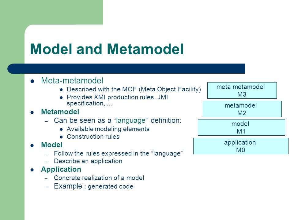 Model and Metamodel Meta-metamodel Described with the MOF (Meta Object Facility) Provides XMI production rules, JMI specification, … Metamodel – Can b
