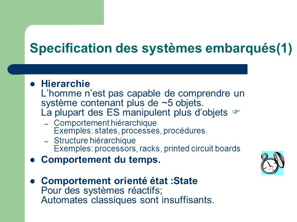Specification des systèmes embarqués(1) Hierarchie Lhomme nest pas capable de comprendre un système contenant plus de ~5 objets. La plupart des ES man