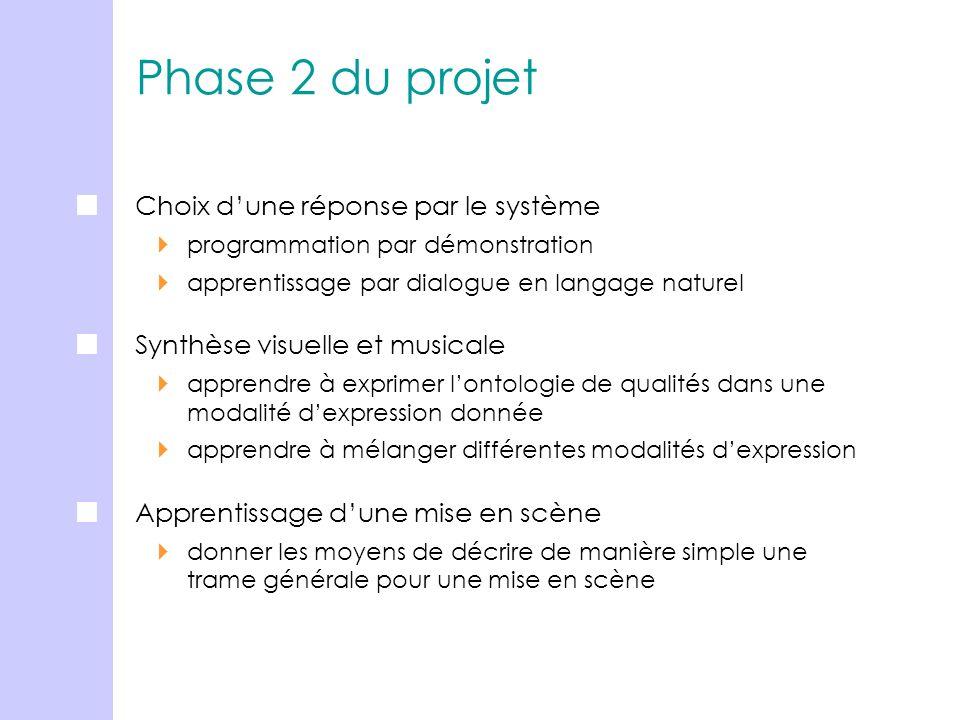 Phase 2 du projet Choix dune réponse par le système programmation par démonstration apprentissage par dialogue en langage naturel Synthèse visuelle et